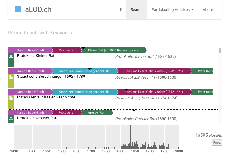 screenshot of zack search as visible on www.alod.ch